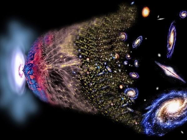 Supervolcanos, The Shift and The Big Bang