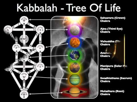 Religion Meets Spirituality