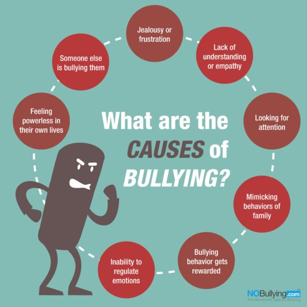 Erik on Bullying, Part Three