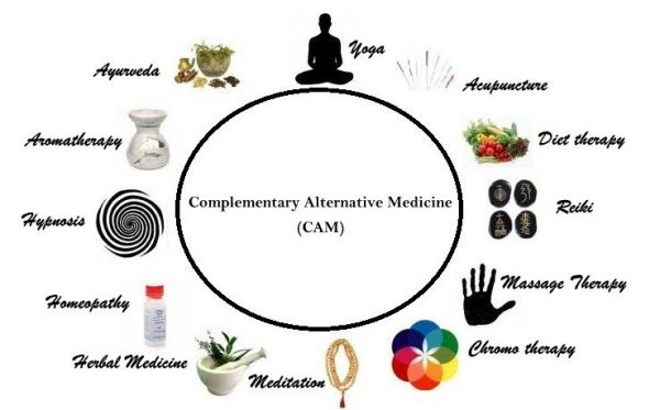Erik's Perspective on New Ways to Heal